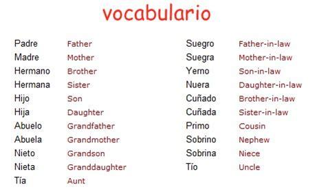 imagenes sobre la familia en ingles aprende ingles miembros de la familia en ingl 233 s
