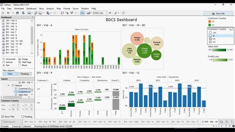 tableau software tutorial youtube tableau do it yourself tutorial creating dashboards