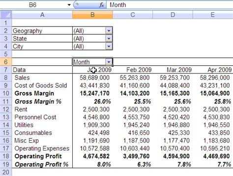 profit and loss office templates