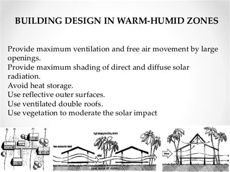 design criteria for warm and humid climate warm humid climate