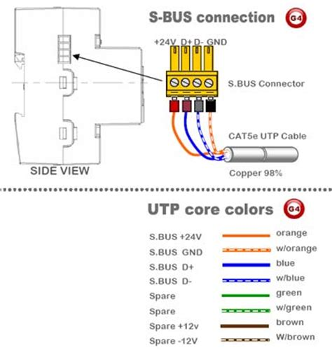 image gallery infrared connectors