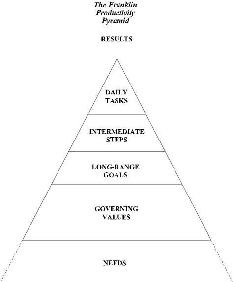 pyramid poem template kenn nesbitt s poetry for my does my