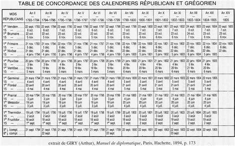 Calendrier Revolutionaire Calendrier Francais Revolutionnaire Images