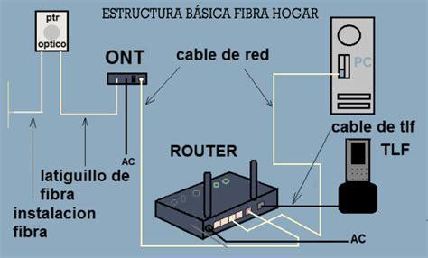 cableado fibra optica en casa palentino blog monogr 225 fico de fibra 211 ptica del fuego a