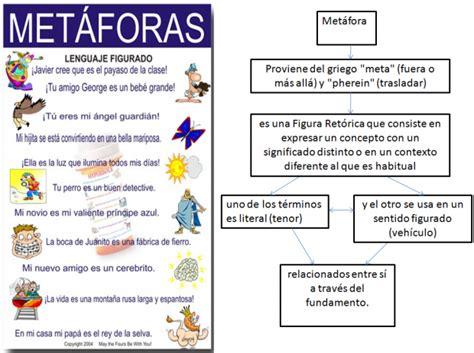 ejemplo de simil y metafora 70 ejemplos de metaforas