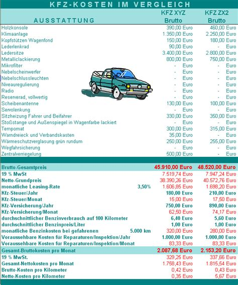 auto service vergleich excelvorlagen auto