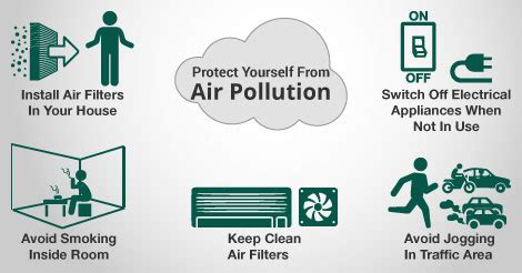 How To Detox From Plouted Air by How To Protect Yourself From Air Pollution