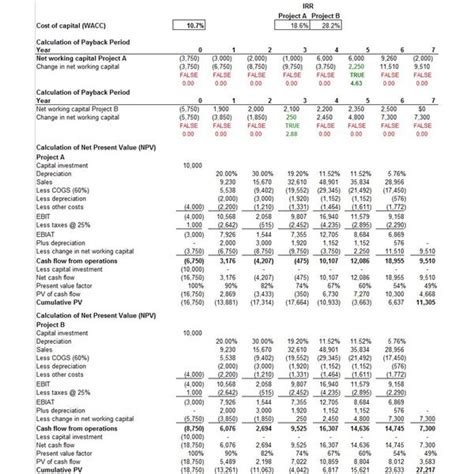 capital expenditure budget template excel bing images