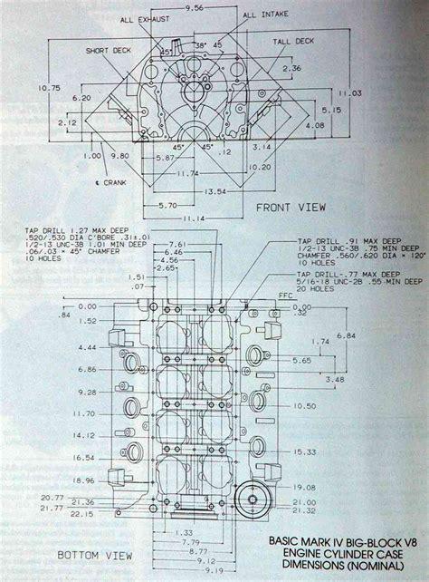 garage wandst rke thoughts on building a larger displacement engine