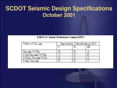 seismic design criteria version 1 7 ppt seismic design of bridges powerpoint presentation