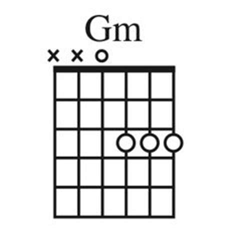 Contemporary Cadd9 Guitar Chord Finger Positions Gallery - Beginner ...