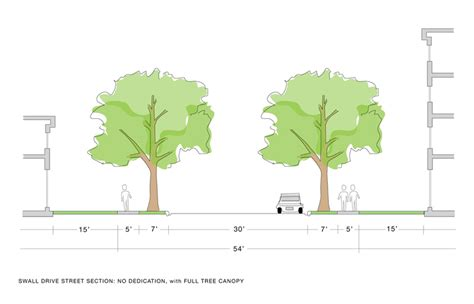 section of tree prairieform planning project
