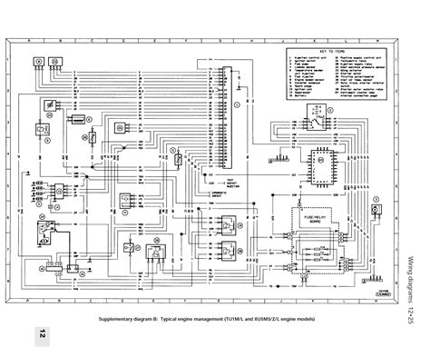 peugeot 405 service manual wiring diagrams wiring