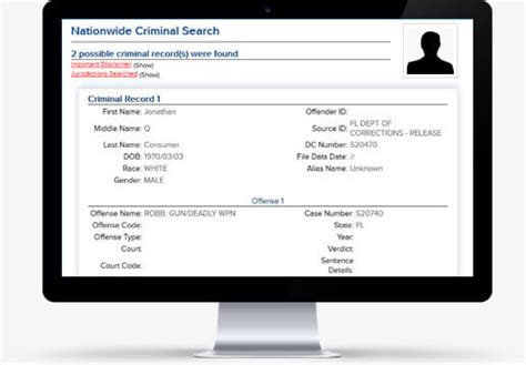 Nationwide Criminal Background Check Employee Background Checks Background Screening Solutions