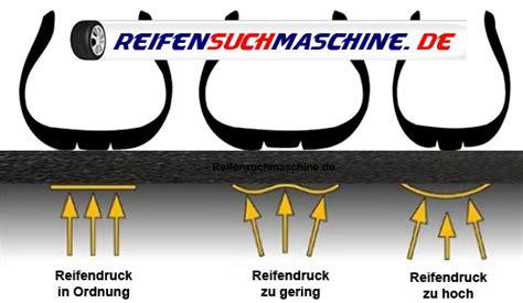 Reifendruck Auto Bar by Reifendruck