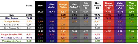 Grille D Aération Rectangulaire by Grille D Analyse Des Contrastes D Une Charte Atalan Le