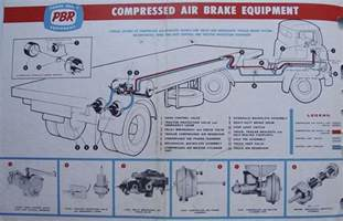 Simple Air Brake System Diagram 10 Important Facts About Truck Air Brakes Fueloyal