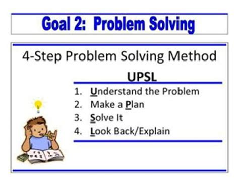 4 steps to solving your problem the only troubleshooting resource you will need books 5 self discipline 1 mathematics word problems