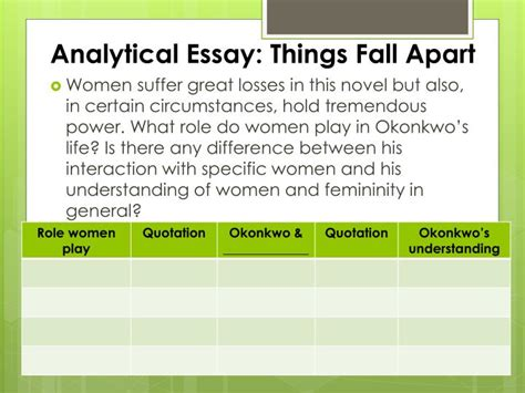Things Fall Apart Essay Topics by The Best And Worst Topics For Essay Things Fall Apart
