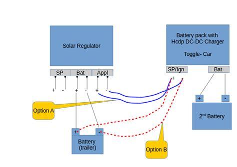 wiring diagram for jurgens trailer wiring diagram ideas
