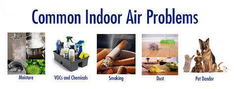 southern comfort heating and cooling image gallery indoor air quality