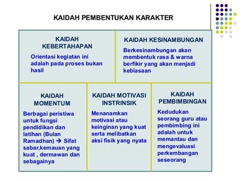 pp profesionalisme guru dan hubungannya dengan pembentukan karakter s