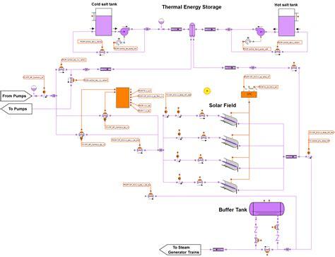 solar power plant circuit diagram thermal power plant circuit diagram circuit and