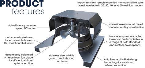 attic ventilation fans pros and cons attic fans best solar powered attic fan this explains the
