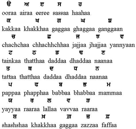 Letter Punjabi Song Sikh World 09 09 10