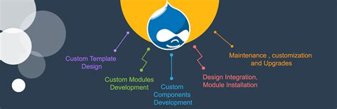 drupal template development images templates design ideas