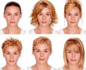 i a olong oval what hairstyle the most flattering styles by face shape for 2013