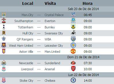 Calendario J League 2 Calendario Jornada 17 Premier League Apuntes De Futbol