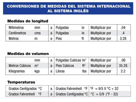 asignacion univ x hijo mes marzo 2016 newhairstylesformen2014com tabla de prefijos del sistema internacional