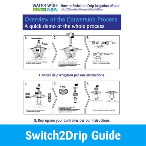 layout of drip irrigation system pdf 1000 ideas about drip irrigation on pinterest