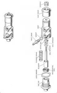 Lucas Girling Brake System Diagram Lucas Girling Rear Brake System Repair The Knownledge