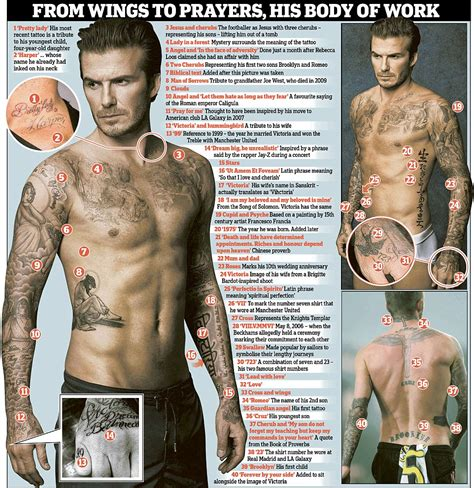 tattoo of the year photo david beckham s 40 tattoos and the special meaning behind