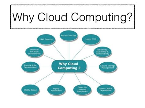 why cloud hosting is better introduction to cloud computing