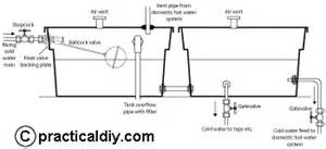 installing or replacing a cold water storage tanks