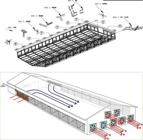 broiler hatchery layout layer egg chicken cage poultry farm house design buy