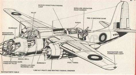 section plane engineering drawing airplane technical drawing douglas bomber aviation
