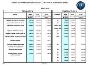 Calendrier Concours Cnrs Mai 171 2017 171 Sgen Cfdt Recherche Epst