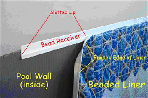 beaded pool liner installation how to choose the best pool liner