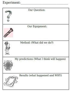 science experiment report template ks2 a simple introduction to the scientific method with a