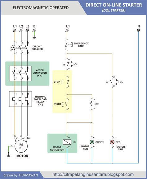 dol starter diagram direct wiring diagram get free image about wiring