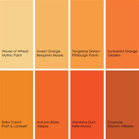 Shades Of Orange Paint | the color orange works best in small amounts matt and shari