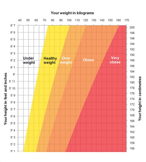 height and weight table image gallery height and weight chart