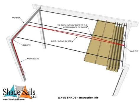 Retractable Awnings Cost Wave Shade Retraction System Hardware