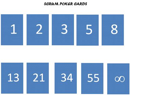 scrum planning cards template a programmer s diary