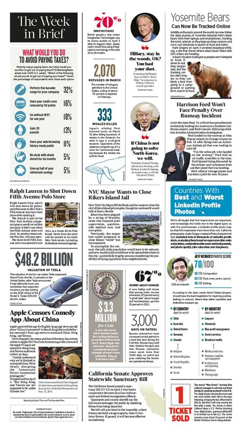magazine journalism layout 1107 best images about magazine layouts on pinterest