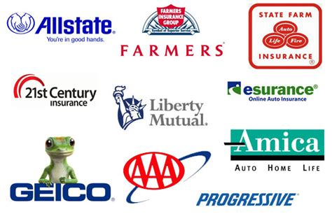 Auto Insurance Companies by Why Your Credit Score Matters For Your Insurance